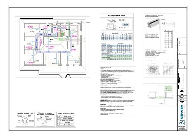 Disegni e progetti arieggiare for Impianto climatizzazione